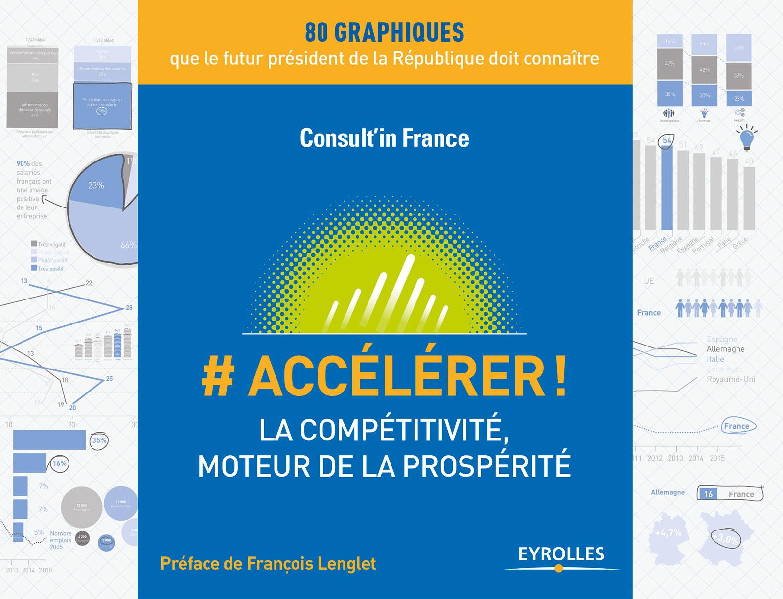 # Accélérer ! - La compétitivité, moteur de la prospérité